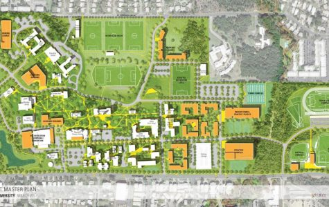 Proposed plans would be a win for SEU Athletics, Campus Rec.