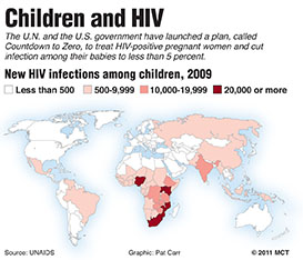 Functionally cured toddler could mean the end of HIV